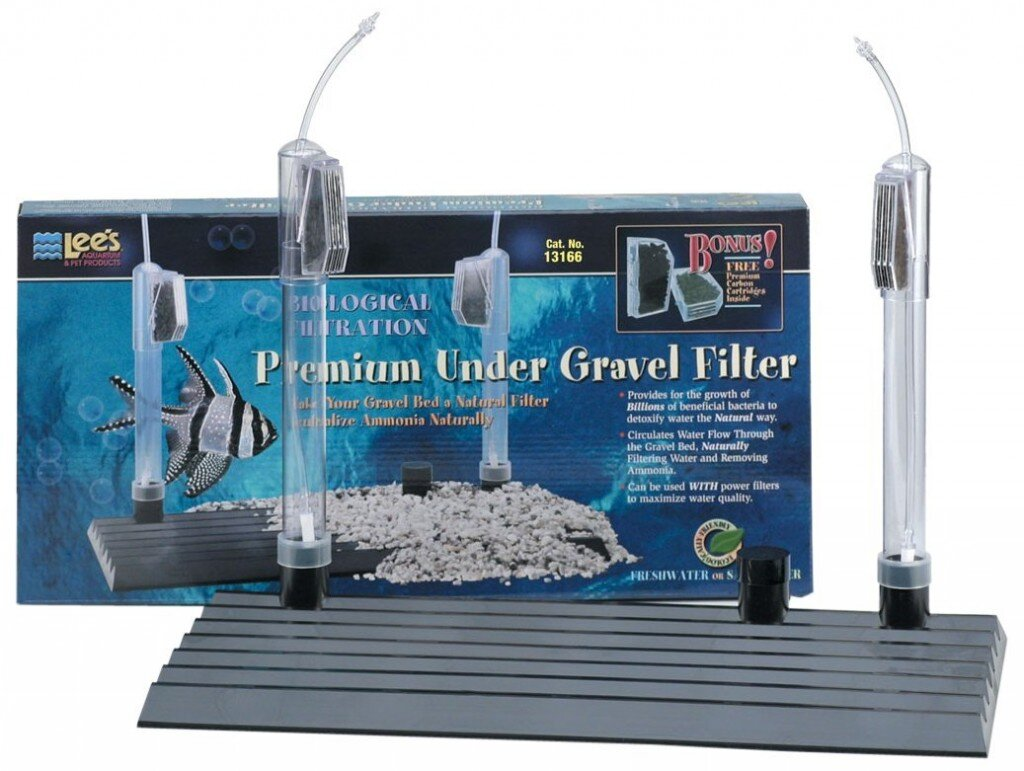 Different types of aquarium filters how they work and for Fish tank filtration